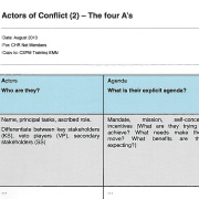 https://www.shareweb.ch/site/DDLGN/Documents/Actors%20of%20conflict%20mapping.jpg