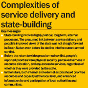 https://www.shareweb.ch/site/DDLGN/Thumbnails/BP21-Complexities_of_service_delivery_and_state-building.jpg